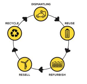 beeplanet_circular